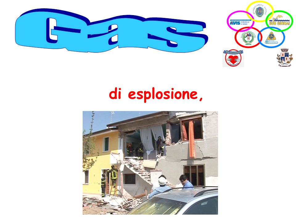 Gas di esplosione,