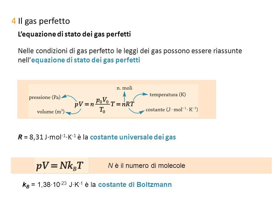 4 Il gas perfetto L'equazione di stato dei gas perfetti