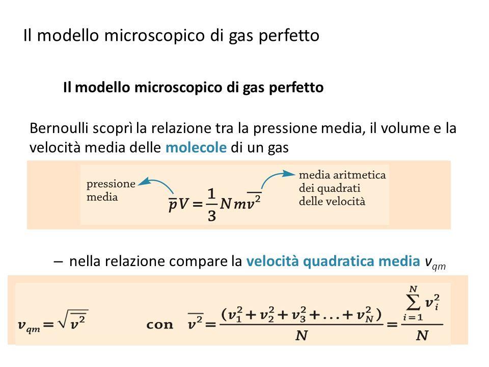 Il modello microscopico di gas perfetto