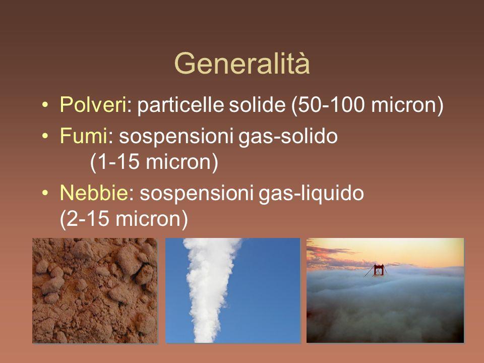 Generalità Polveri: particelle solide (50-100 micron)