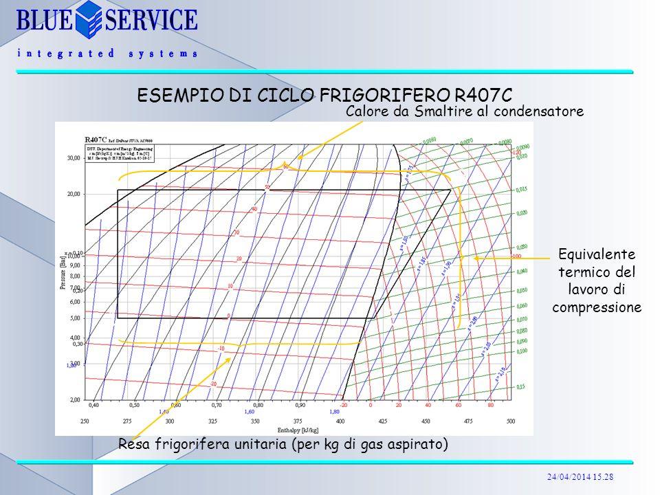 1 2 3 4 ESEMPIO DI CICLO FRIGORIFERO R407C