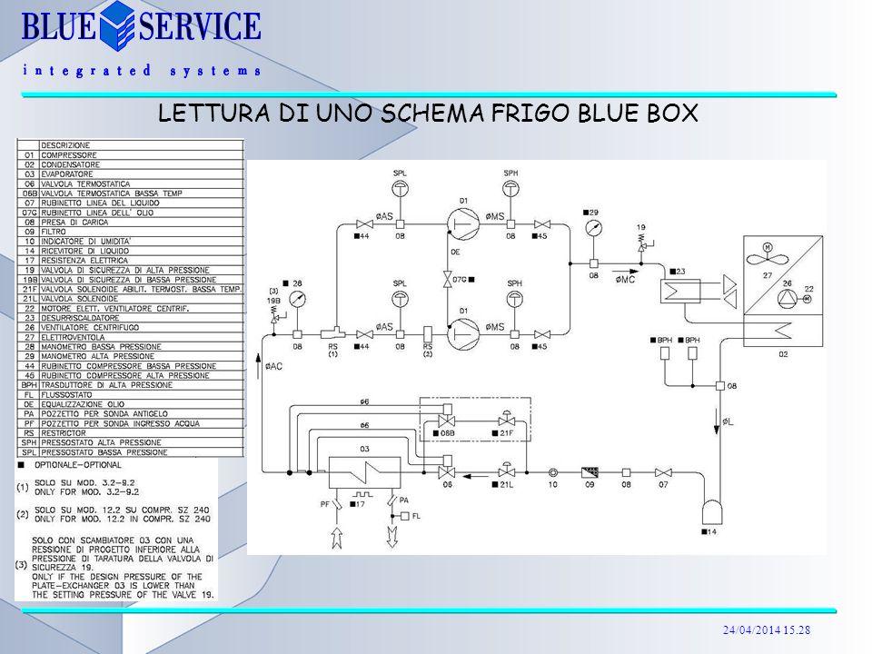 LETTURA DI UNO SCHEMA FRIGO BLUE BOX