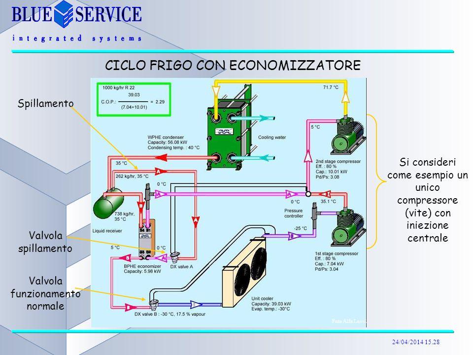 CICLO FRIGO CON ECONOMIZZATORE