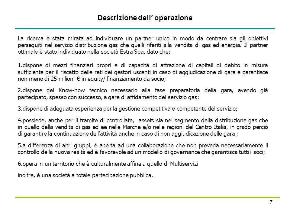 Descrizione dell' operazione