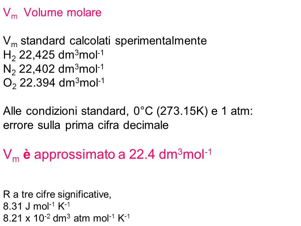 Vm è approssimato a 22.4 dm3mol-1