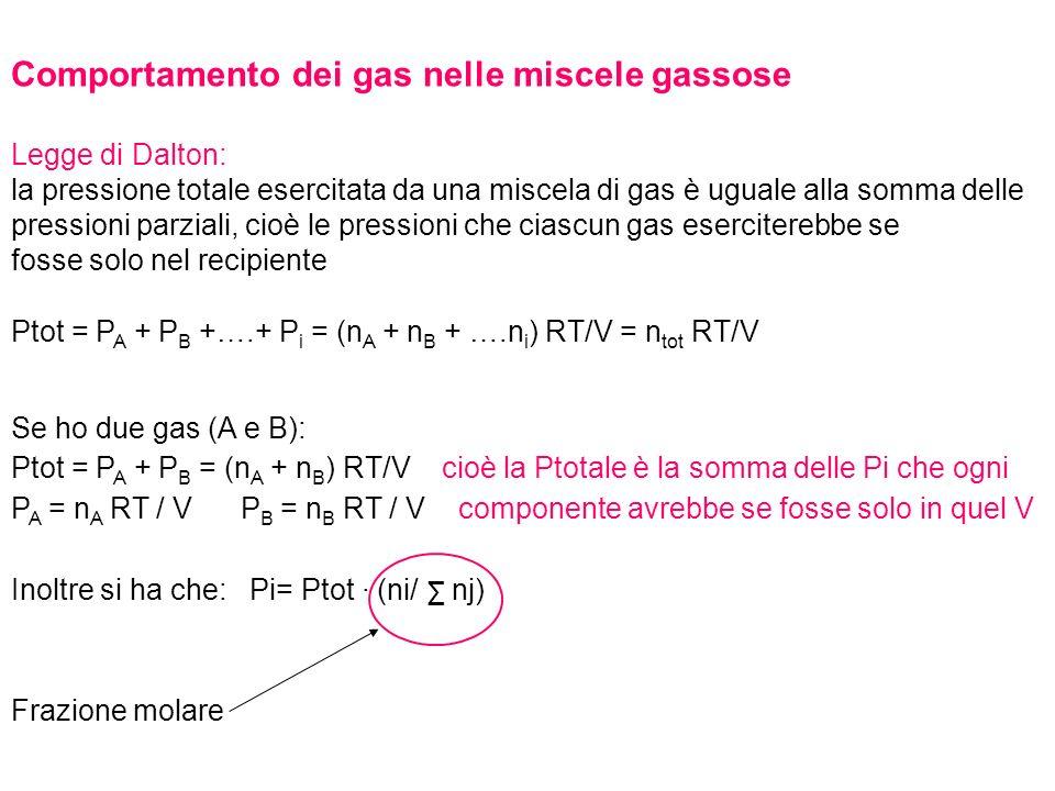 Comportamento dei gas nelle miscele gassose