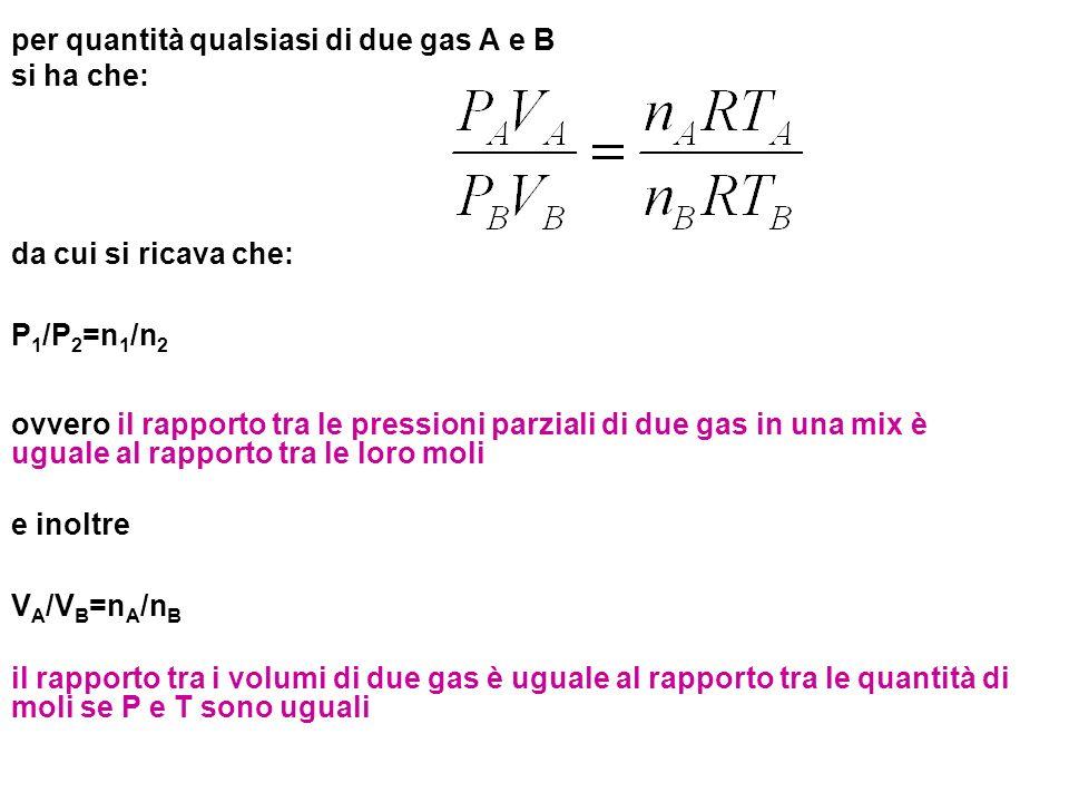per quantità qualsiasi di due gas A e B
