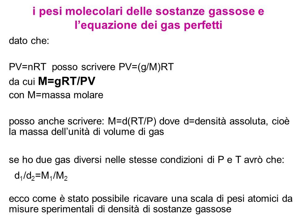 i pesi molecolari delle sostanze gassose e l'equazione dei gas perfetti