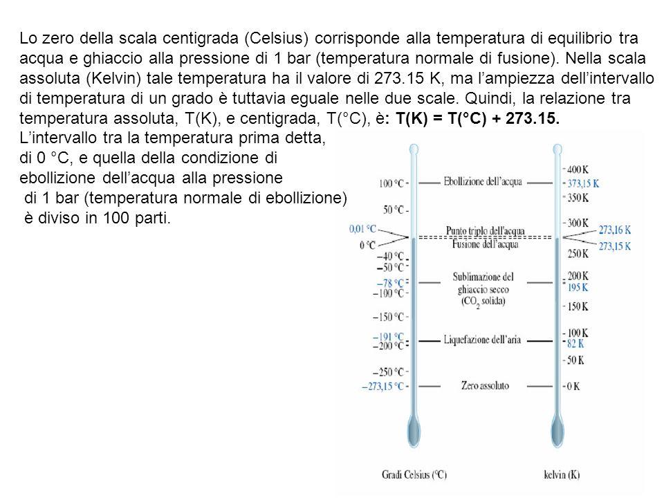 Lo zero della scala centigrada (Celsius) corrisponde alla temperatura di equilibrio tra acqua e ghiaccio alla pressione di 1 bar (temperatura normale di fusione).