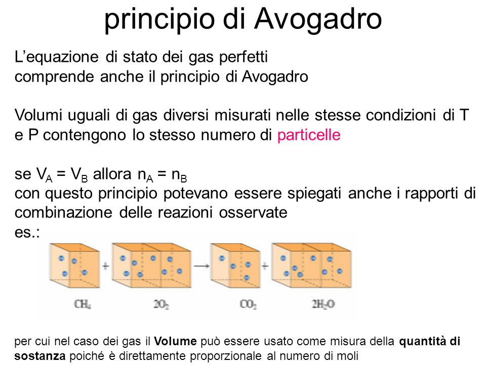 principio di Avogadro L'equazione di stato dei gas perfetti