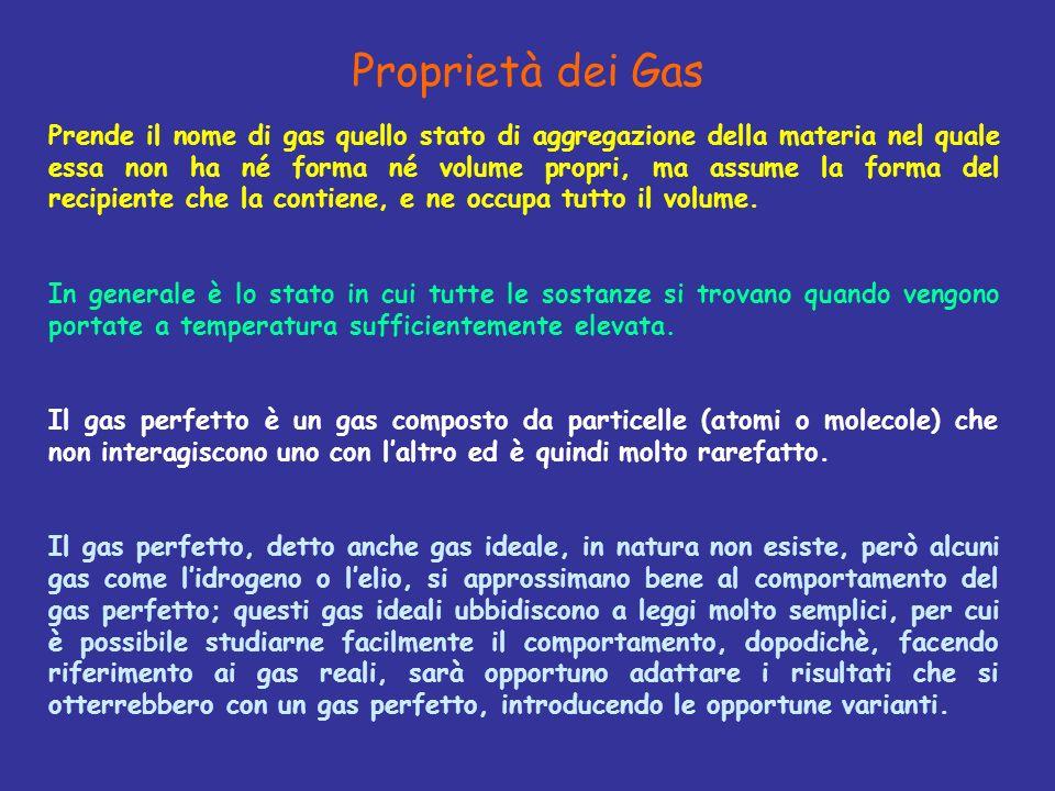 Proprietà dei Gas