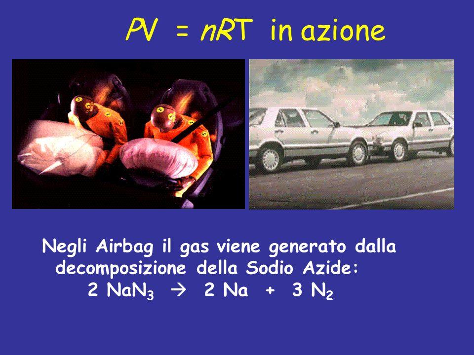 PV = nRT in azione Negli Airbag il gas viene generato dalla decomposizione della Sodio Azide: 2 NaN3  2 Na + 3 N2.