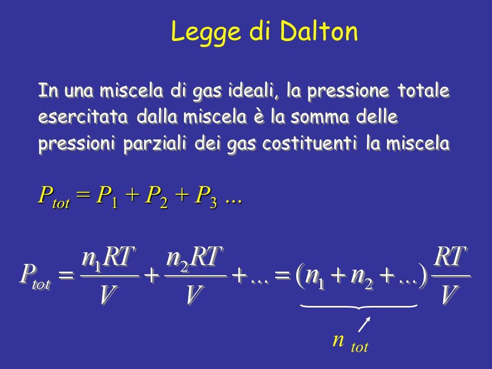 Legge di Dalton Ptot = P1 + P2 + P3 ... n tot