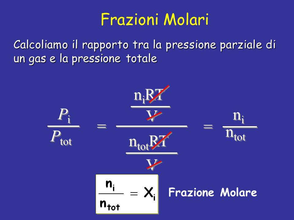 niRT Pi ni V = = ntot Ptot ntotRT Frazioni Molari