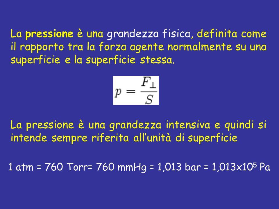 La pressione è una grandezza fisica, definita come il rapporto tra la forza agente normalmente su una superficie e la superficie stessa.