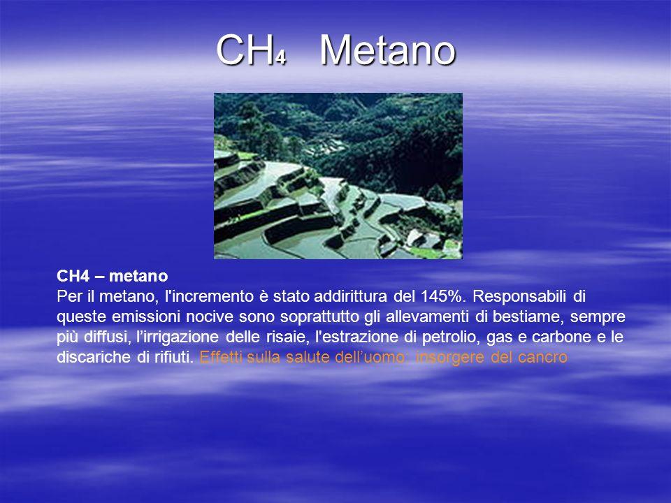 CH4 Metano CH4 – metano.