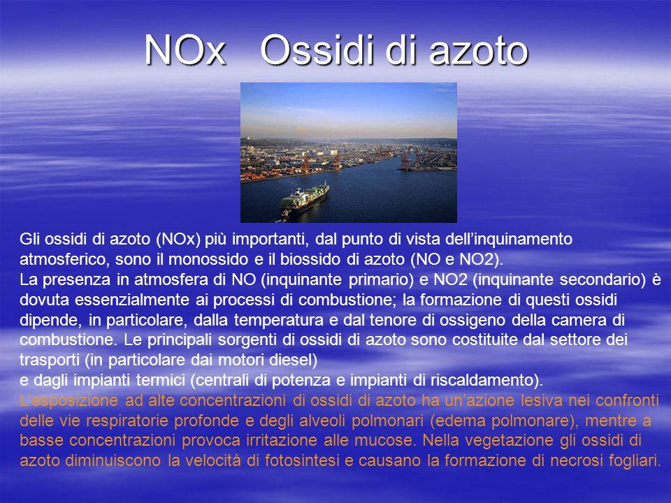 NOx Ossidi di azoto