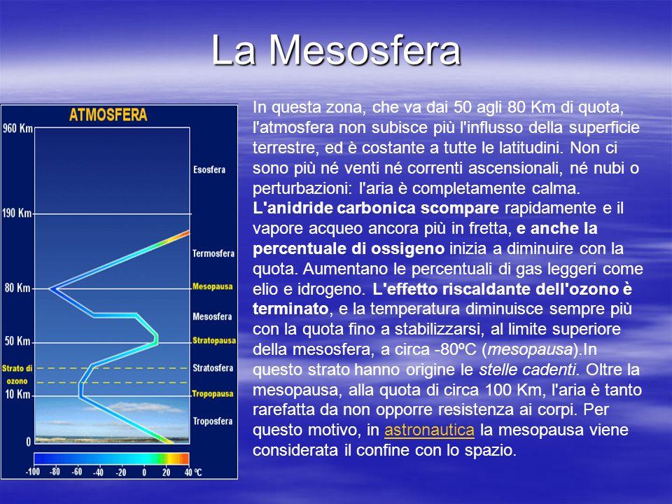 La Mesosfera