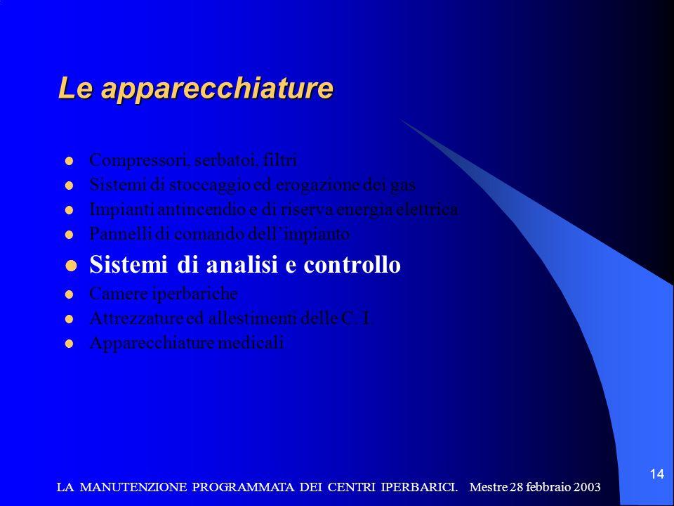 Le apparecchiature Sistemi di analisi e controllo