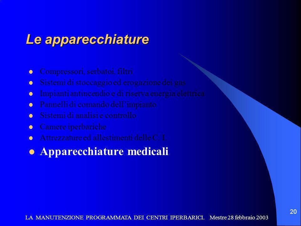 Le apparecchiature Apparecchiature medicali