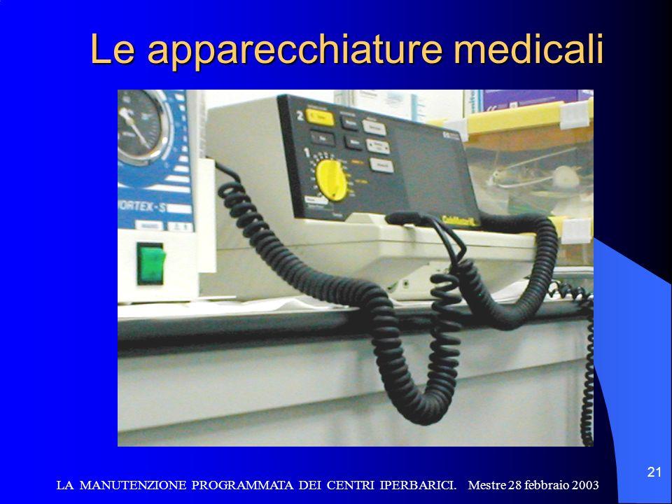 Le apparecchiature medicali