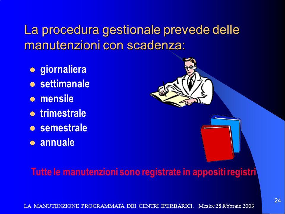 La procedura gestionale prevede delle manutenzioni con scadenza: