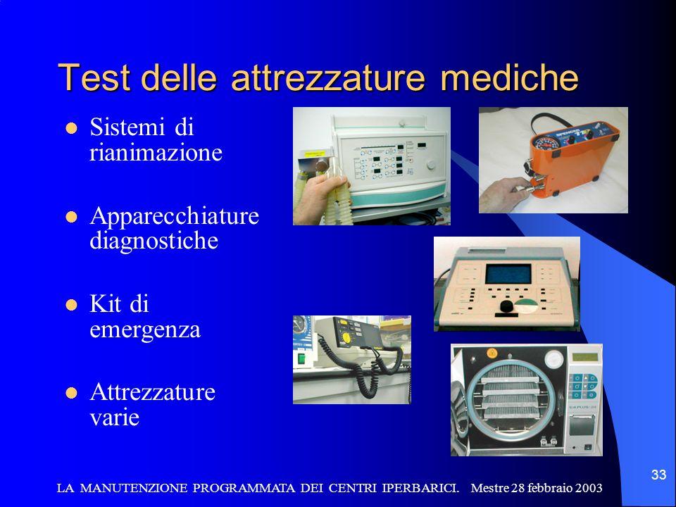 Test delle attrezzature mediche