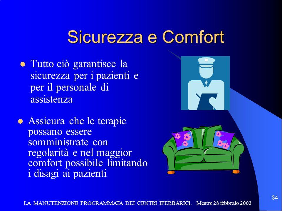 Sicurezza e Comfort Tutto ciò garantisce la sicurezza per i pazienti e per il personale di assistenza.