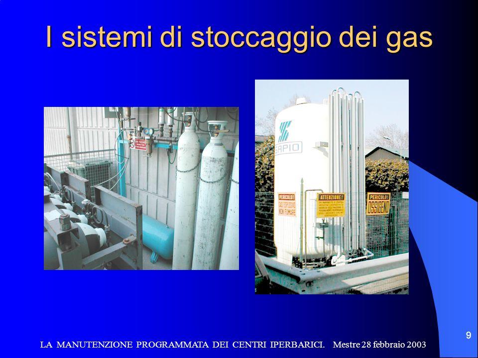 I sistemi di stoccaggio dei gas