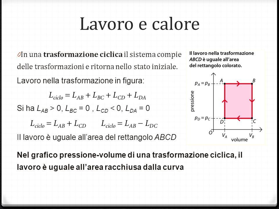 Lavoro e calore In una trasformazione ciclica il sistema compie delle trasformazioni e ritorna nello stato iniziale.