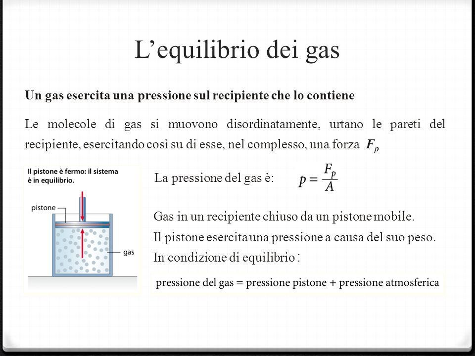 L'equilibrio dei gas Un gas esercita una pressione sul recipiente che lo contiene.