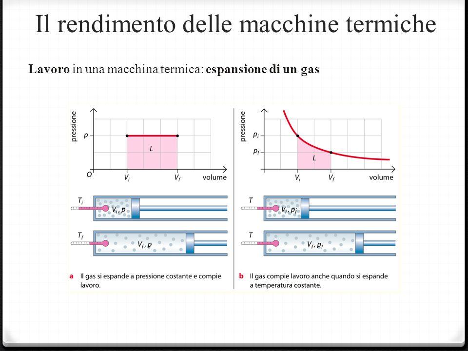 Il rendimento delle macchine termiche