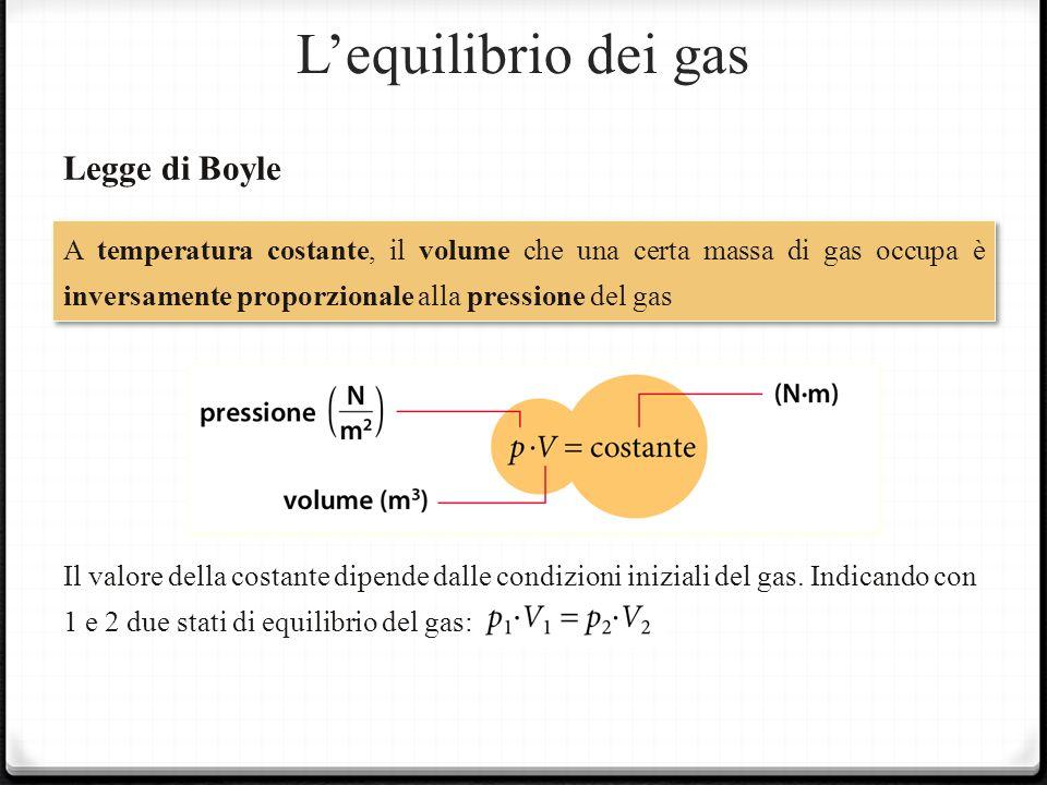 L'equilibrio dei gas Legge di Boyle