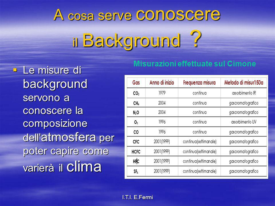 A cosa serve conoscere il Background