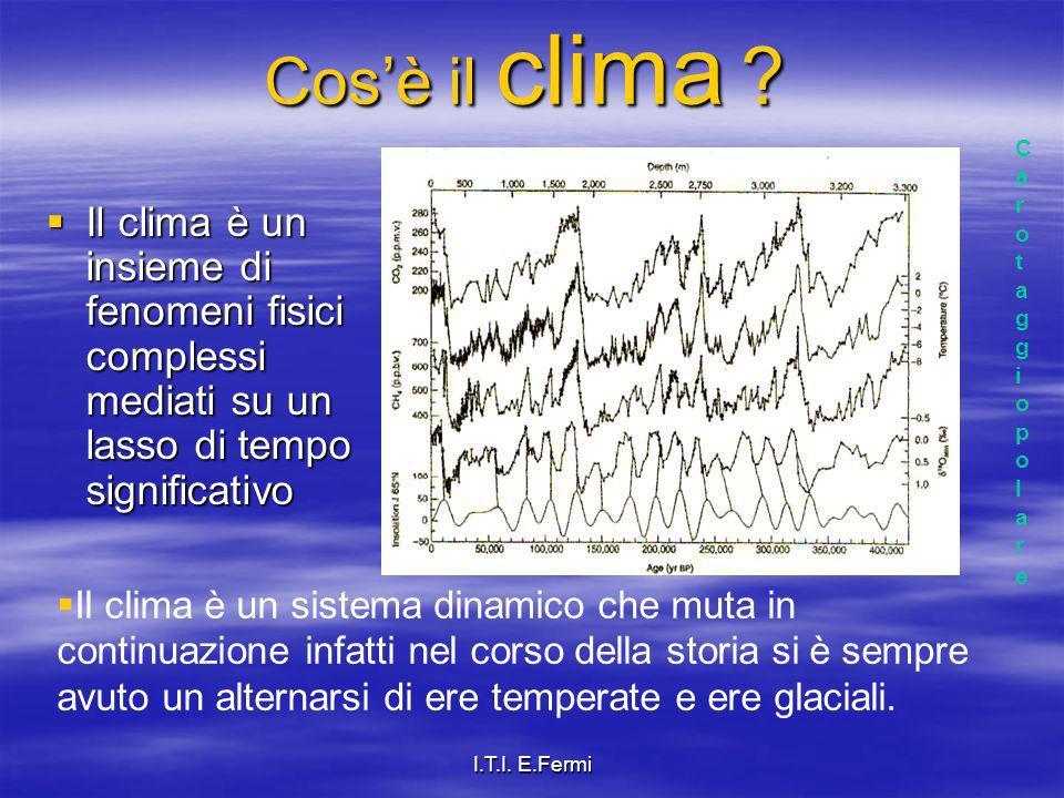 Cos'è il clima Il clima è un insieme di fenomeni fisici complessi mediati su un lasso di tempo significativo.