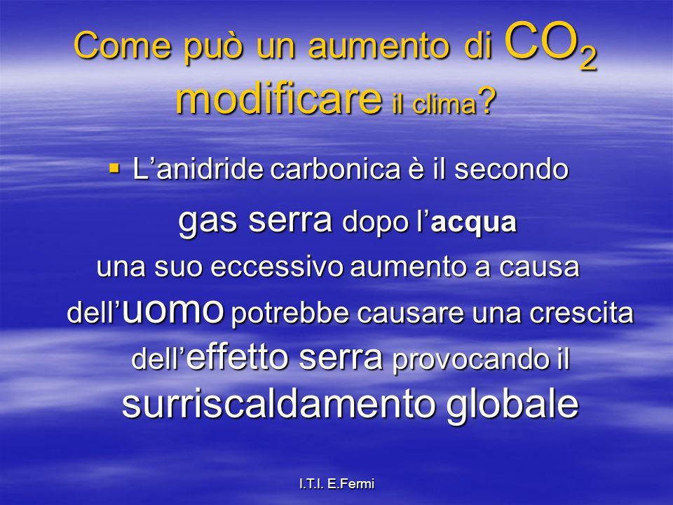 Come può un aumento di CO2 modificare il clima