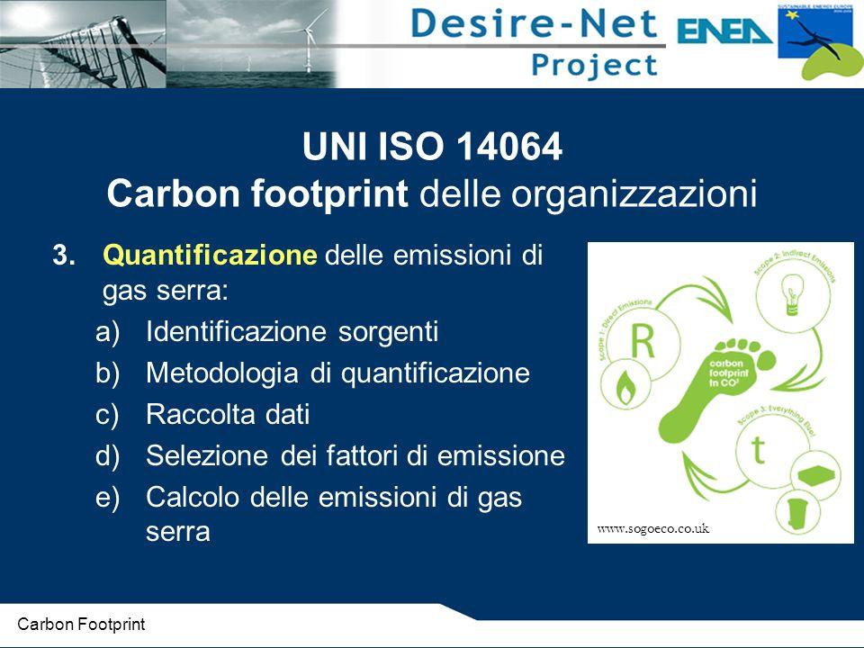 UNI ISO 14064 Carbon footprint delle organizzazioni
