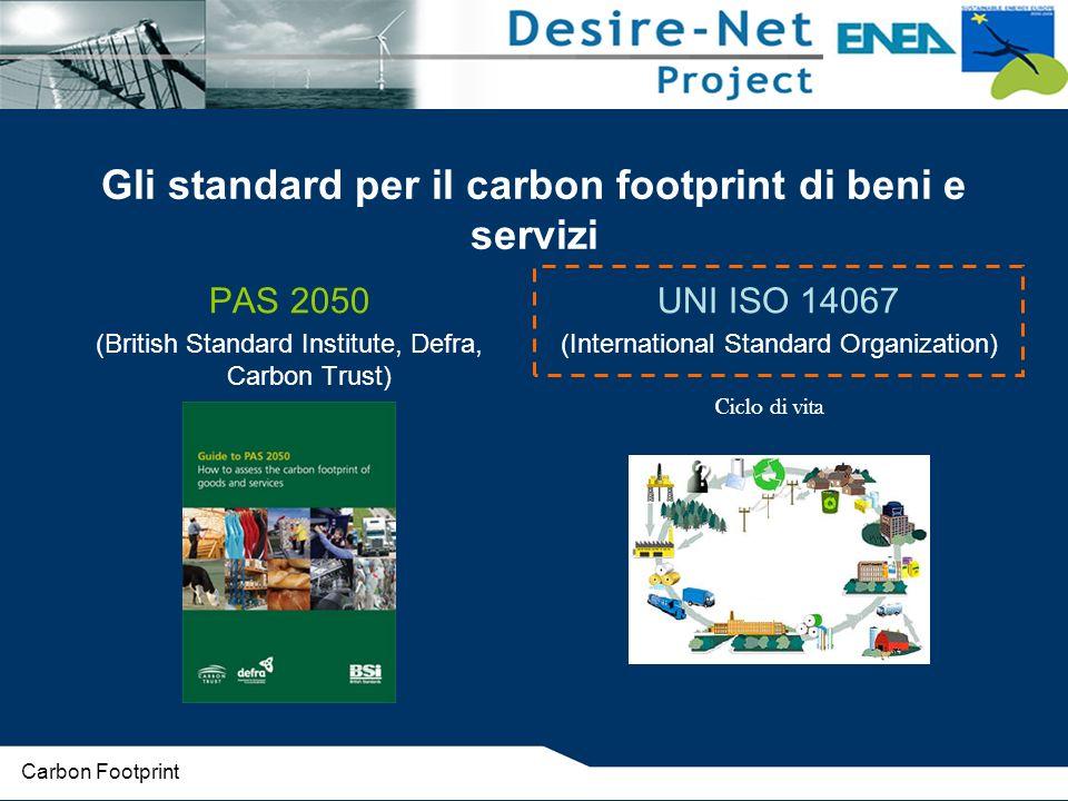 Gli standard per il carbon footprint di beni e servizi