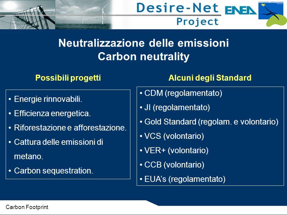 Neutralizzazione delle emissioni Carbon neutrality