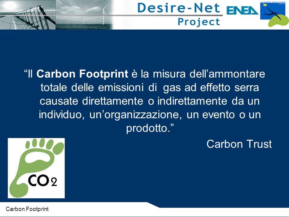 Il Carbon Footprint è la misura dell'ammontare totale delle emissioni di gas ad effetto serra causate direttamente o indirettamente da un individuo, un'organizzazione, un evento o un prodotto.