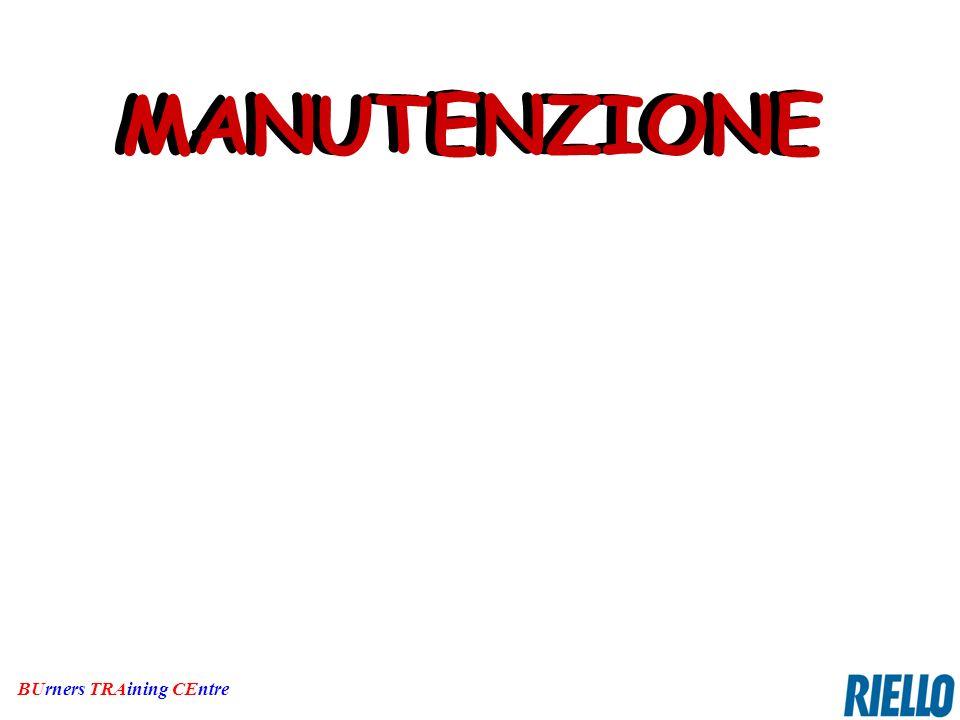 MANUTENZIONE MANUTENZIONE