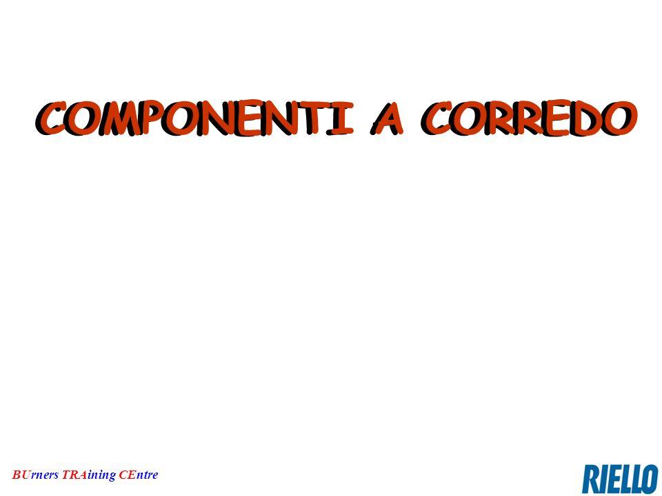 COMPONENTI A CORREDO