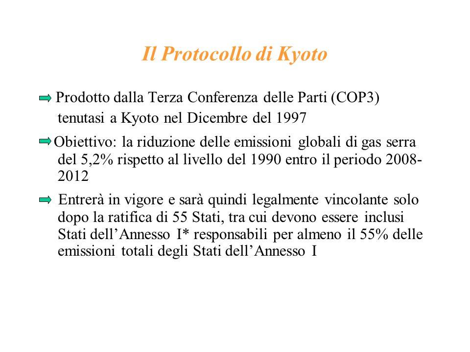Il Protocollo di Kyoto Prodotto dalla Terza Conferenza delle Parti (COP3) tenutasi a Kyoto nel Dicembre del 1997.