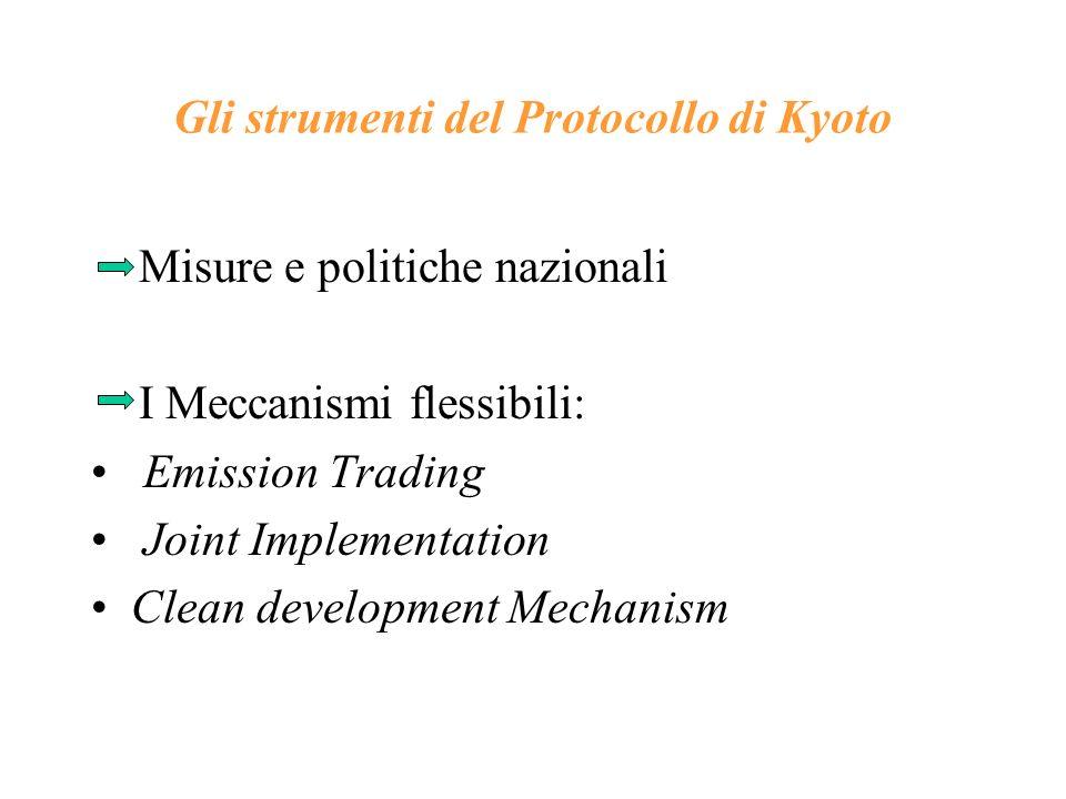 Gli strumenti del Protocollo di Kyoto