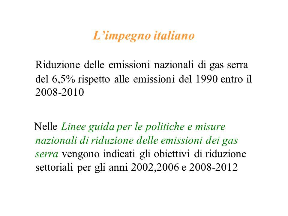 L'impegno italiano Riduzione delle emissioni nazionali di gas serra del 6,5% rispetto alle emissioni del 1990 entro il 2008-2010.