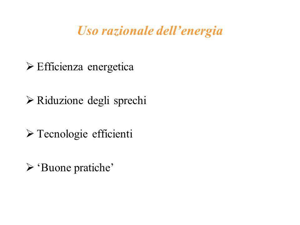 Uso razionale dell'energia