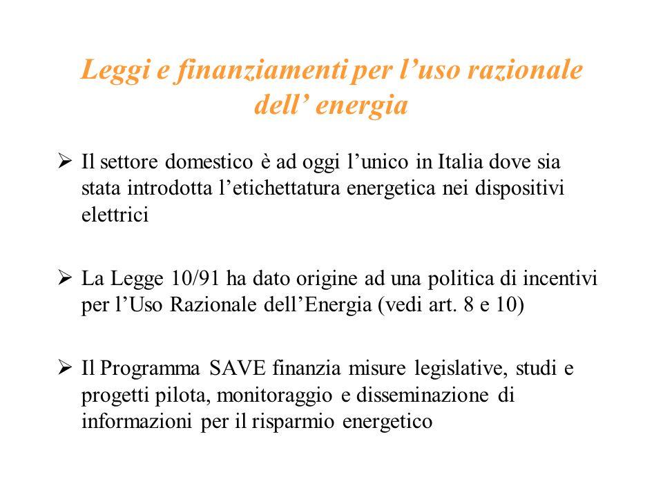 Leggi e finanziamenti per l'uso razionale dell' energia