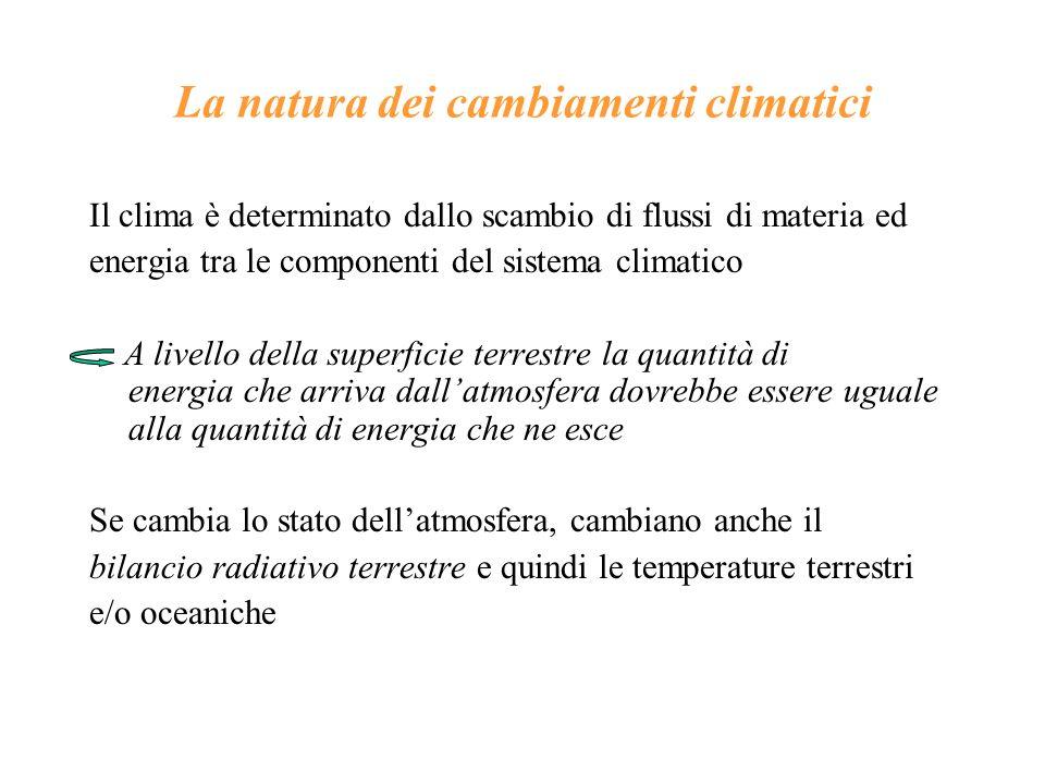 La natura dei cambiamenti climatici