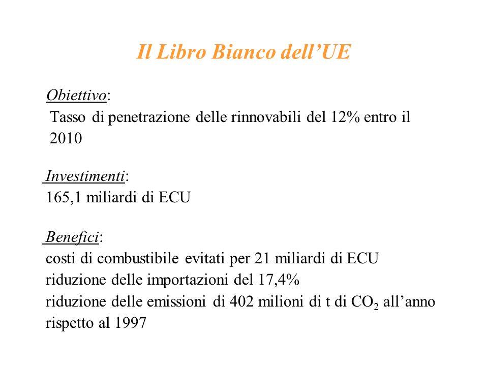 Il Libro Bianco dell'UE