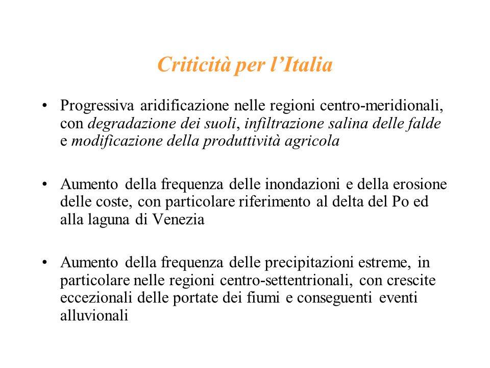 Criticità per l'Italia